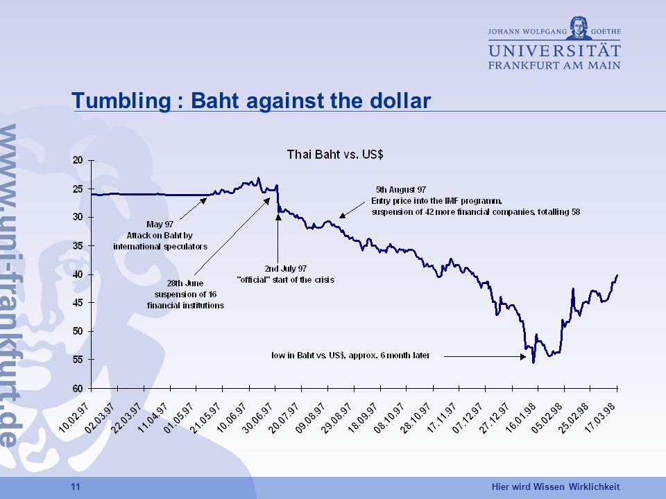 Hier wird Wissen Wirklichkeit 11 Tumbling : Baht against the dollar