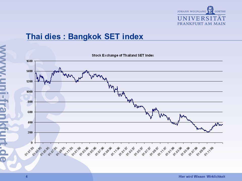 Hier wird Wissen Wirklichkeit 4 Thai dies : Bangkok SET index
