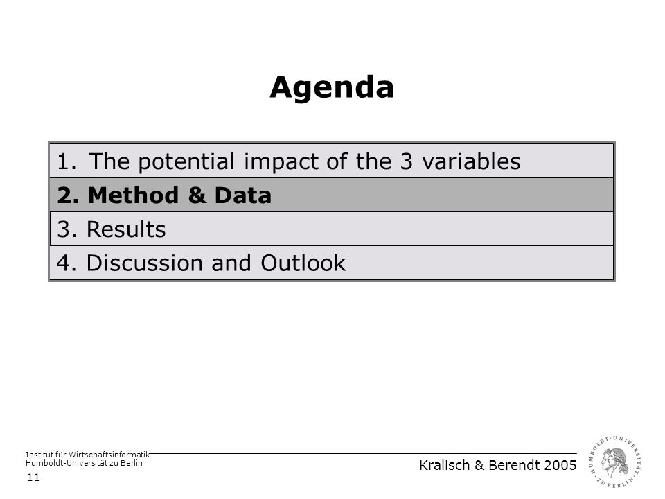 Institut für Wirtschaftsinformatik Humboldt-Universität zu Berlin Kralisch & Berendt 2005 11 Agenda 1.The potential impact of the 3 variables 2.