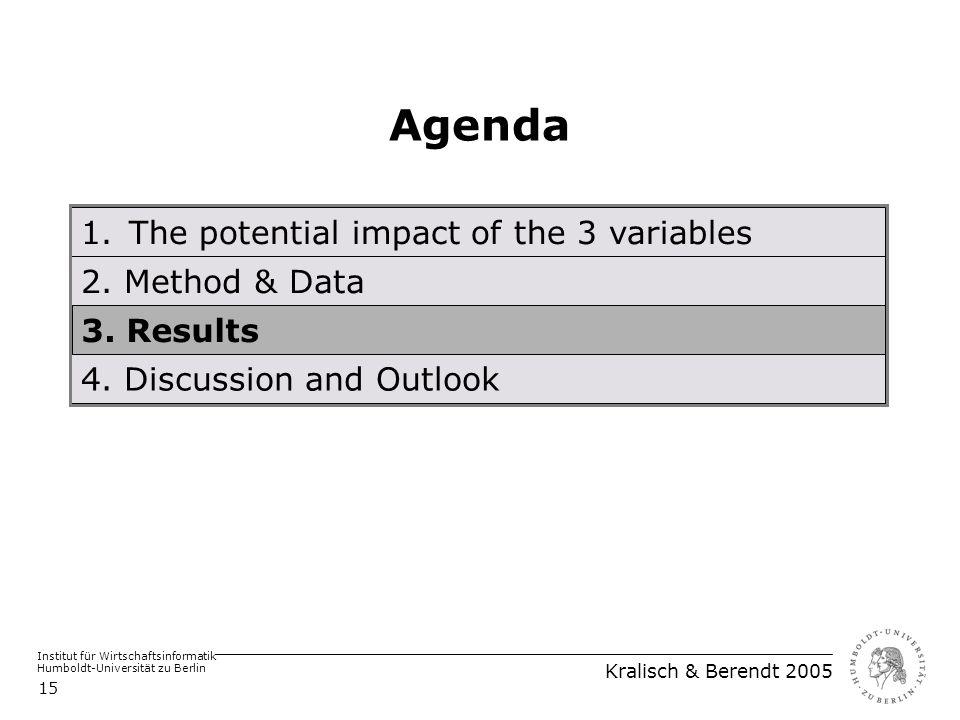 Institut für Wirtschaftsinformatik Humboldt-Universität zu Berlin Kralisch & Berendt 2005 15 Agenda 1.The potential impact of the 3 variables 2.