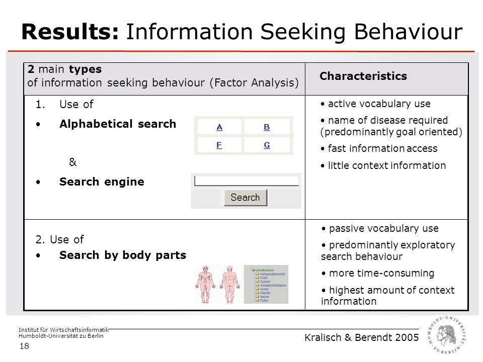 Institut für Wirtschaftsinformatik Humboldt-Universität zu Berlin Kralisch & Berendt 2005 18 Results: Information Seeking Behaviour 1.Use of Alphabetical search & Search engine 2.