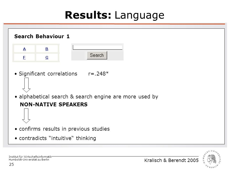 Institut für Wirtschaftsinformatik Humboldt-Universität zu Berlin Kralisch & Berendt 2005 25 Results: Language Search Behaviour 1 Significant correlat