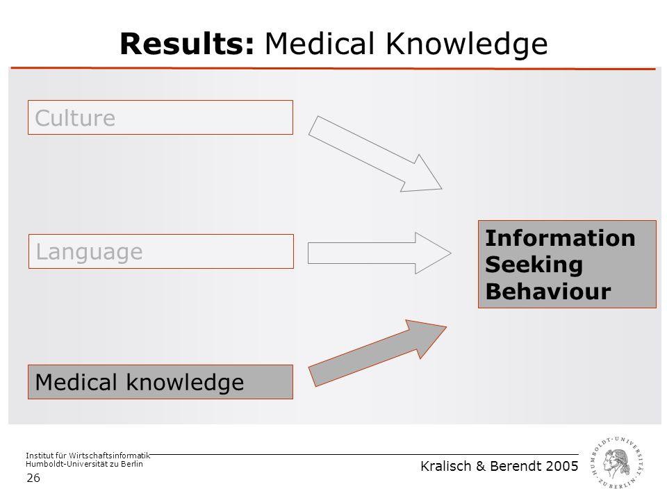 Institut für Wirtschaftsinformatik Humboldt-Universität zu Berlin Kralisch & Berendt 2005 26 Results: Medical Knowledge Medical knowledge Language Culture Information Seeking Behaviour