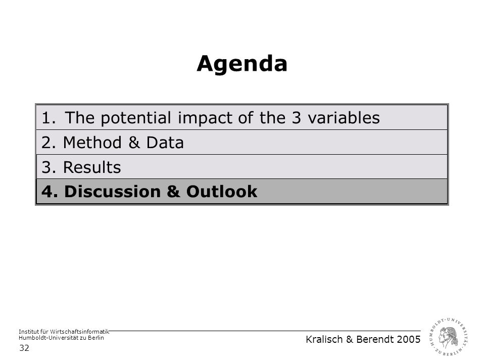 Institut für Wirtschaftsinformatik Humboldt-Universität zu Berlin Kralisch & Berendt 2005 32 Agenda 1.The potential impact of the 3 variables 2. Metho
