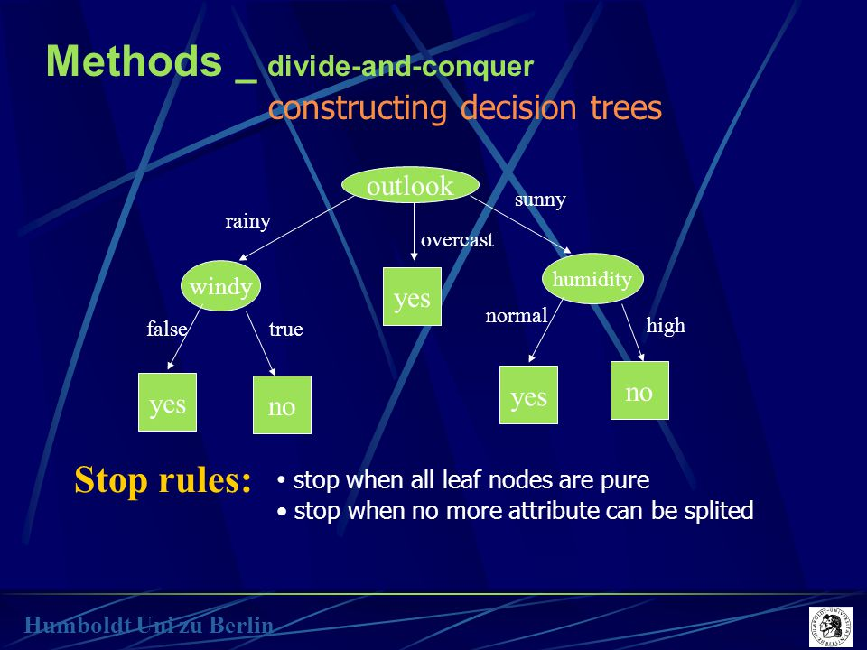 Methods _ divide-and-conquer constructing decision trees Humboldt Uni zu Berlin outlook yes windy overcast rainy sunny humidity no high no true yes false yes normal Stop rules: stop when all leaf nodes are pure stop when no more attribute can be splited