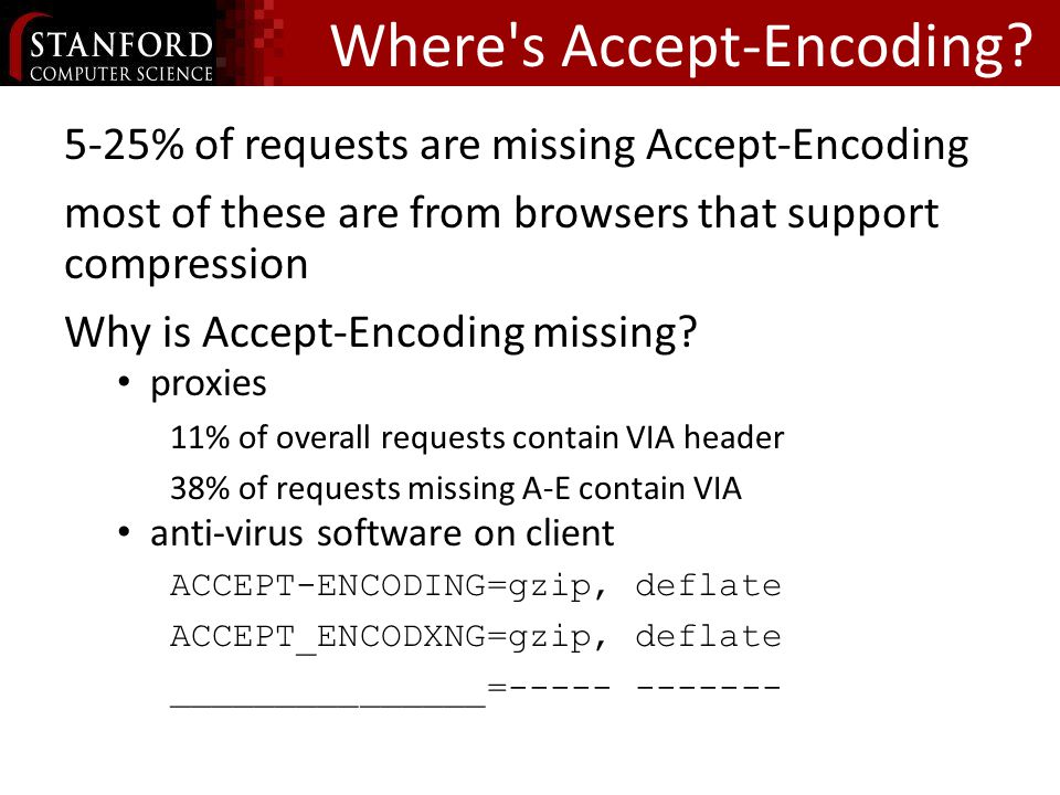 Where's Accept-Encoding? 5-25% of requests are missing Accept-Encoding most of these are from browsers that support compression Why is Accept-Encoding