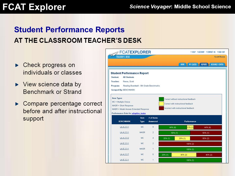 FCAT Explorer Check progress on individuals or classes View science data by Benchmark or Strand Compare percentage correct before and after instructio
