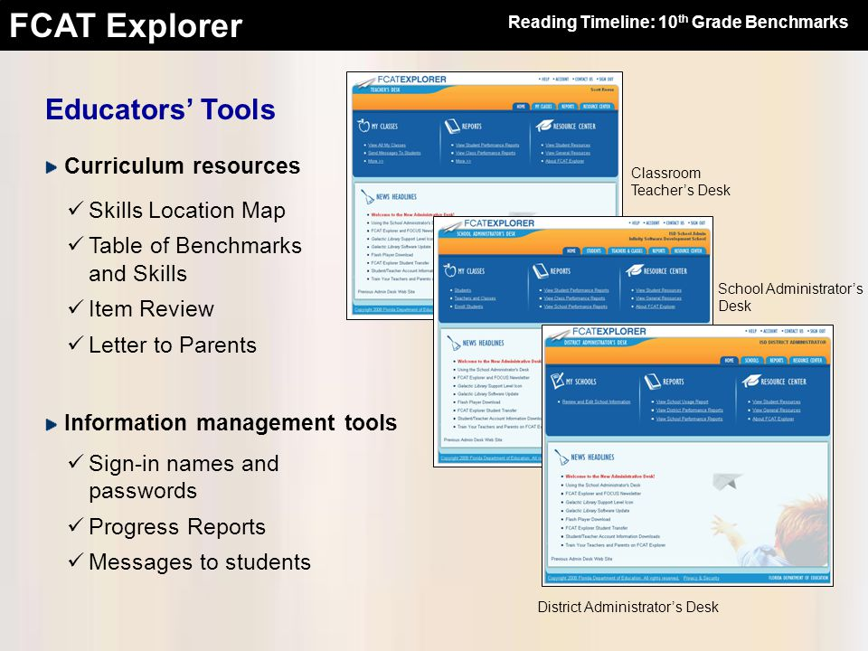 FCAT Explorer Educators' Tools Classroom Teacher's Desk District Administrator's Desk School Administrator's Desk Curriculum resources Skills Location Map Table of Benchmarks and Skills Item Review Letter to Parents Information management tools Sign-in names and passwords Progress Reports Messages to students Reading Timeline: 10 th Grade Benchmarks