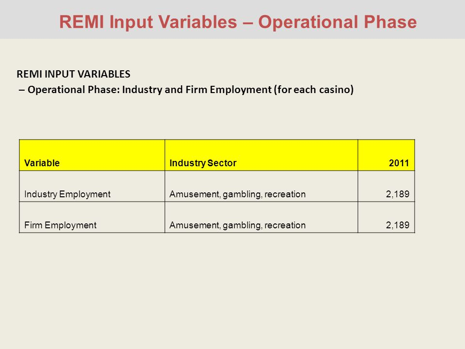 REMI Input Variables – Operational Phase REMI INPUT VARIABLES – Operational Phase: Industry and Firm Employment (for each casino) VariableIndustry Sector2011 Industry EmploymentAmusement, gambling, recreation2,189 Firm EmploymentAmusement, gambling, recreation2,189