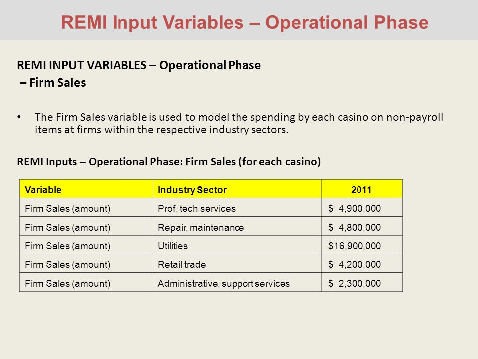 REMI Input Variables – Operational Phase REMI INPUT VARIABLES – Operational Phase – Firm Sales The Firm Sales variable is used to model the spending by each casino on non-payroll items at firms within the respective industry sectors.