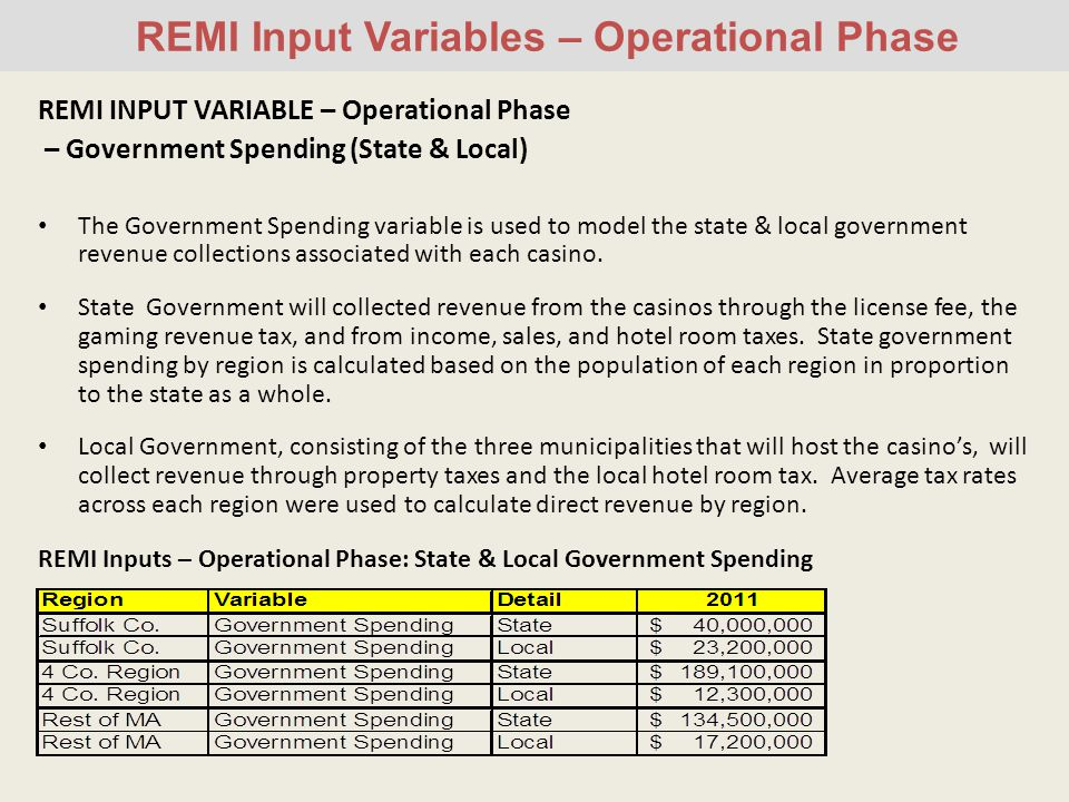 REMI Input Variables – Operational Phase REMI INPUT VARIABLE – Operational Phase – Government Spending (State & Local) The Government Spending variable is used to model the state & local government revenue collections associated with each casino.