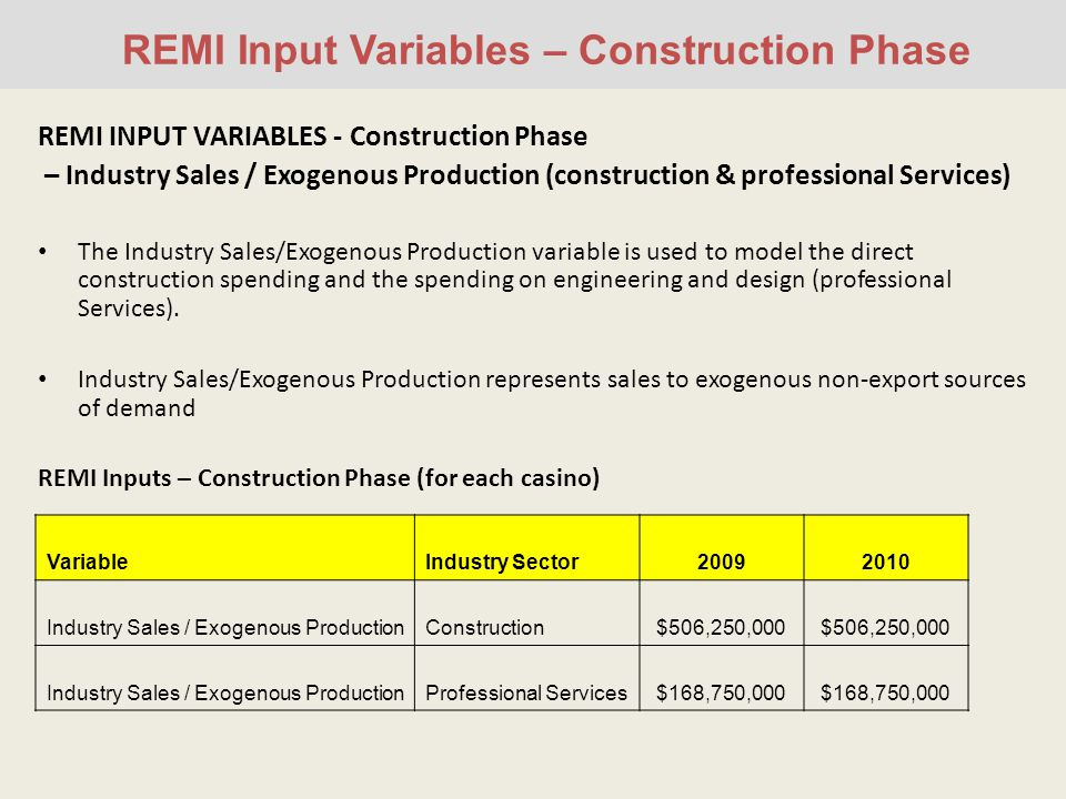 REMI Input Variables – Construction Phase REMI INPUT VARIABLES - Construction Phase – Industry Sales / Exogenous Production (construction & professional Services) The Industry Sales/Exogenous Production variable is used to model the direct construction spending and the spending on engineering and design (professional Services).
