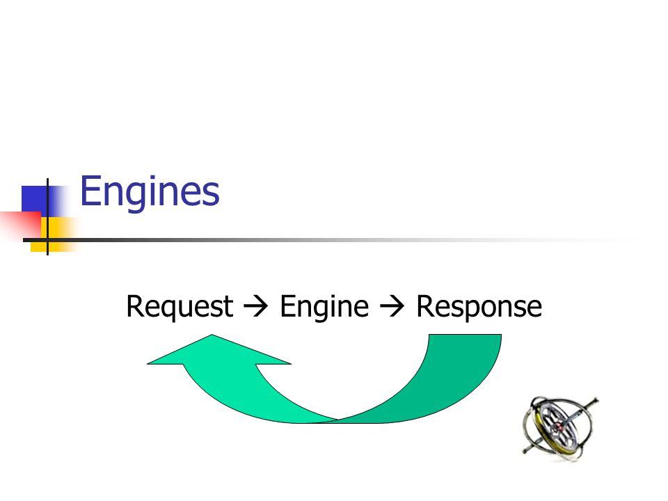 Engines Request  Engine  Response