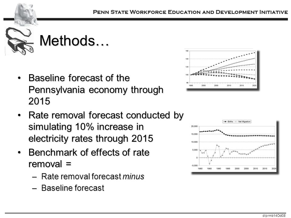 dlprmb14Oct08 Methods… Baseline forecast of the Pennsylvania economy through 2015Baseline forecast of the Pennsylvania economy through 2015 Rate removal forecast conducted by simulating 10% increase in electricity rates through 2015Rate removal forecast conducted by simulating 10% increase in electricity rates through 2015 Benchmark of effects of rate removal =Benchmark of effects of rate removal = –Rate removal forecast minus –Baseline forecast