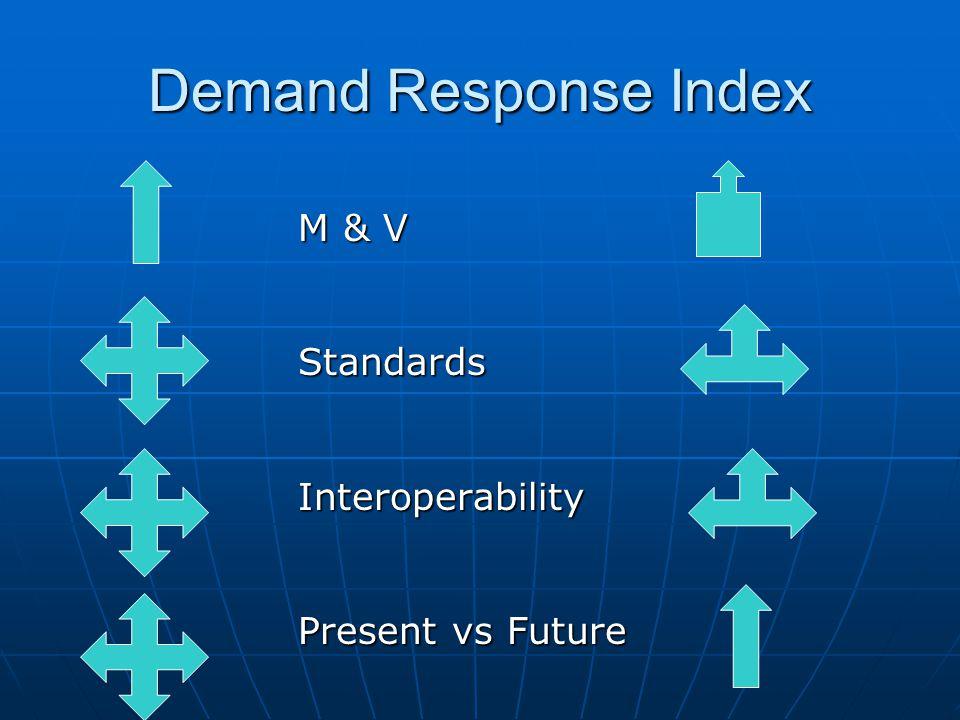 Demand Response Index M & V StandardsInteroperability Present vs Future