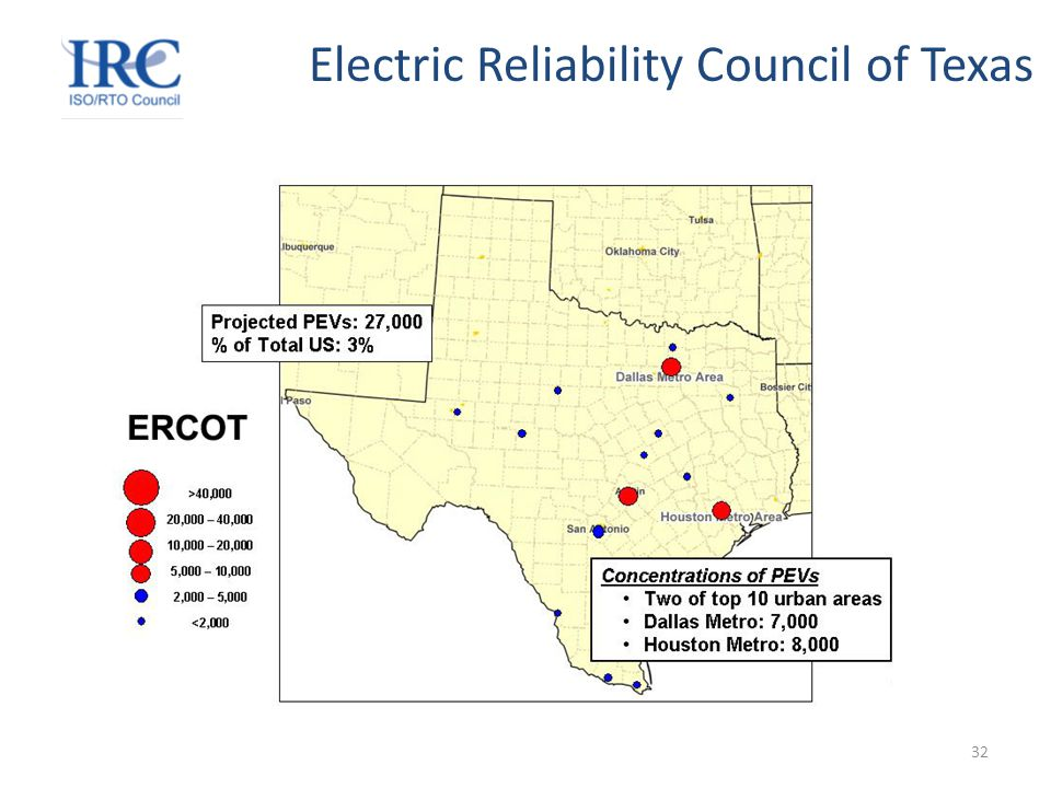32 Electric Reliability Council of Texas