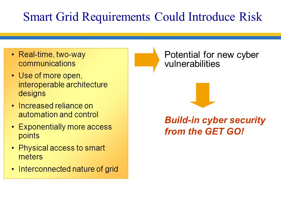 Real-time, two-way communications Use of more open, interoperable architecture designs Increased reliance on automation and control Exponentially more access points Physical access to smart meters Interconnected nature of grid Potential for new cyber vulnerabilities Build-in cyber security from the GET GO.