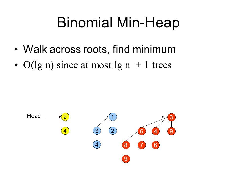 Binomial Min-Heap Walk across roots, find minimum O(lg n) since at most lg n + 1 trees 4 2 4 32 1 9 87 6 6 49 3 Head