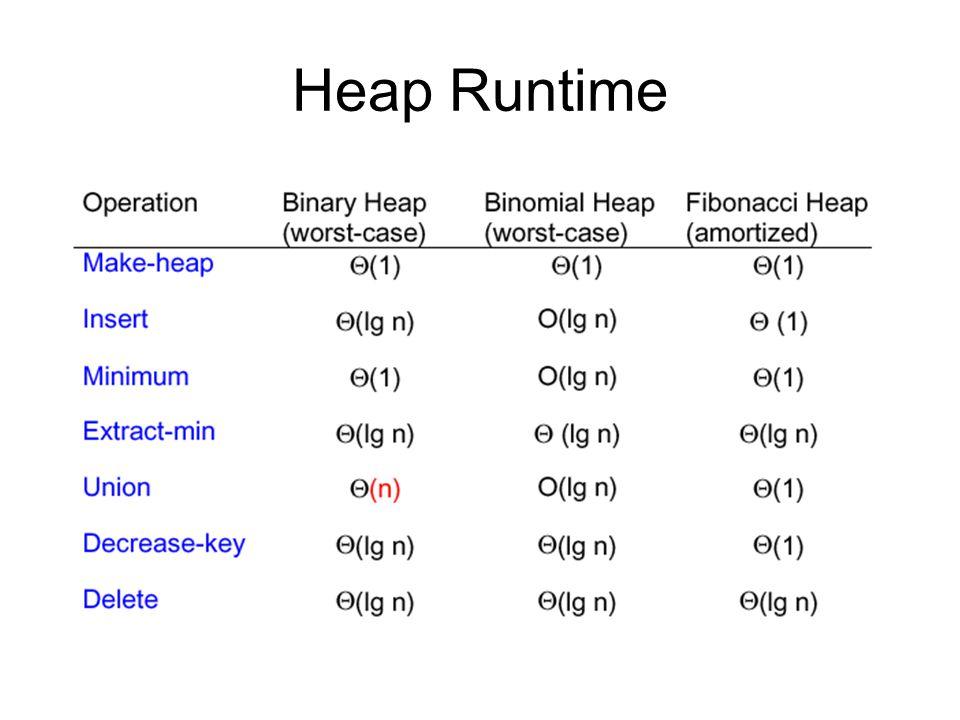 Heap Runtime