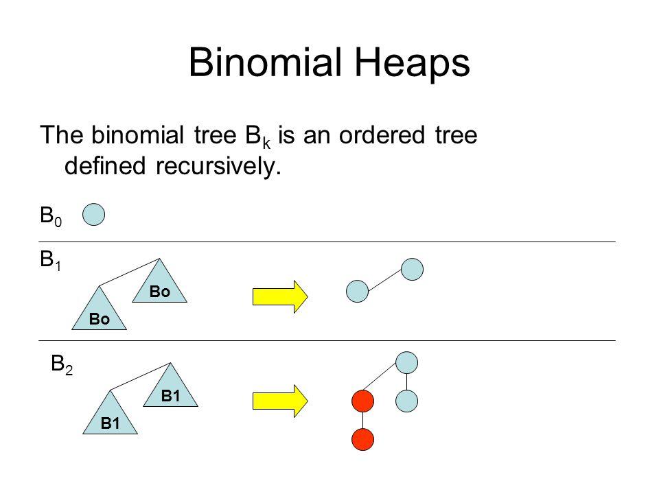 Binomial Heaps The binomial tree B k is an ordered tree defined recursively. B0B0 B1B1 Bo B2B2 B1