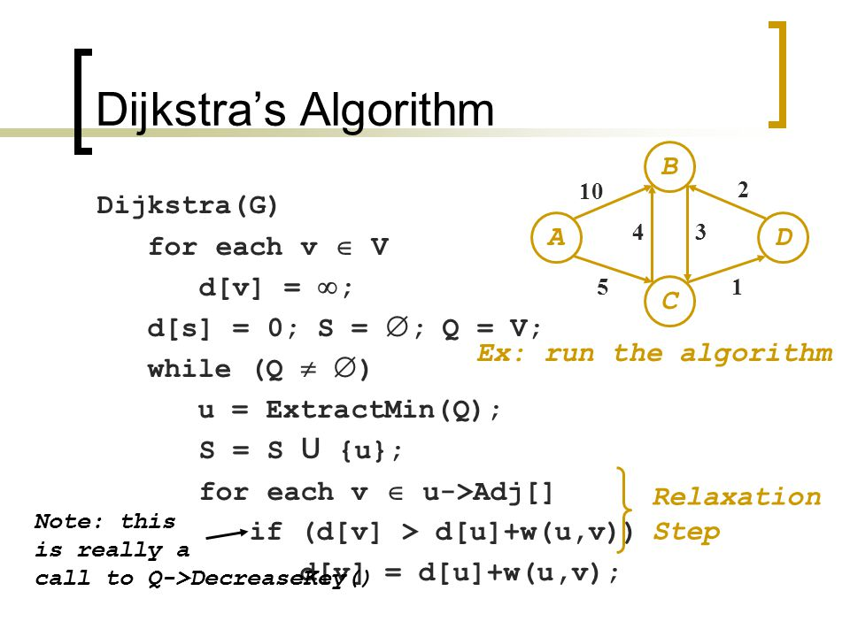 Dijkstra's Algorithm Dijkstra(G) for each v  V d[v] =  ; d[s] = 0; S =  ; Q = V; while (Q   ) u = ExtractMin(Q); S = S U {u}; for each v  u->Adj[] if (d[v] > d[u]+w(u,v)) d[v] = d[u]+w(u,v); Relaxation Step Note: this is really a call to Q->DecreaseKey() B C DA 10 43 2 15 Ex: run the algorithm