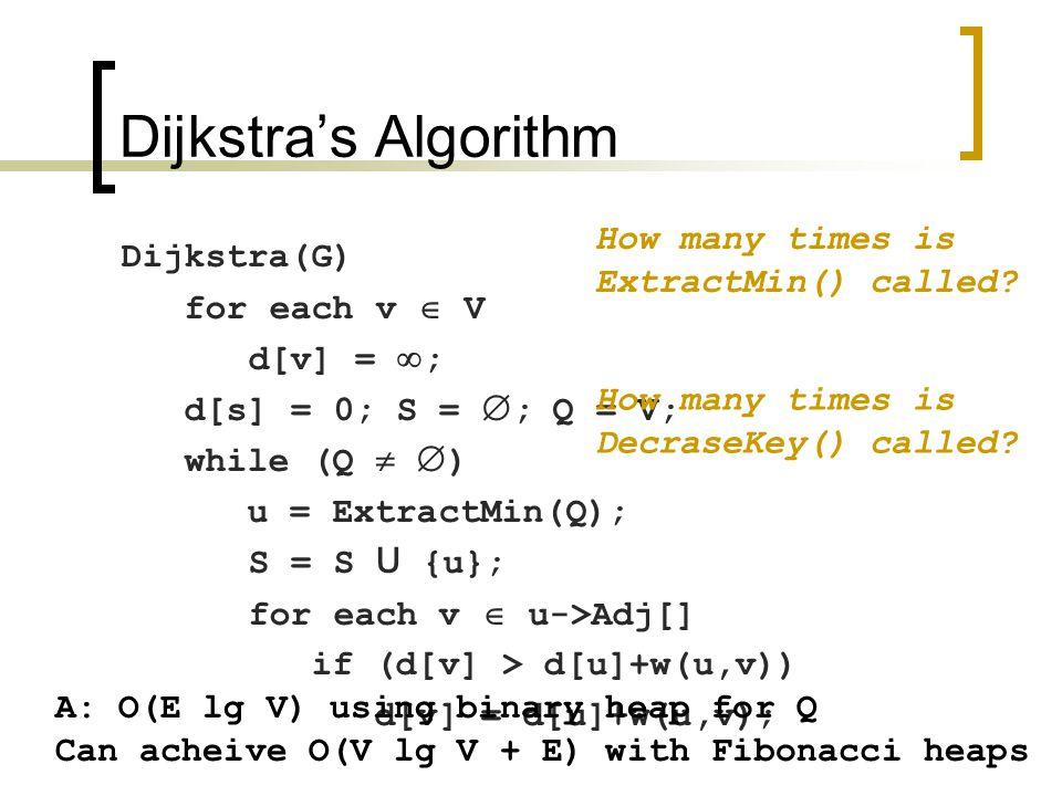 Dijkstra's Algorithm Dijkstra(G) for each v  V d[v] =  ; d[s] = 0; S =  ; Q = V; while (Q   ) u = ExtractMin(Q); S = S U {u}; for each v  u->Adj