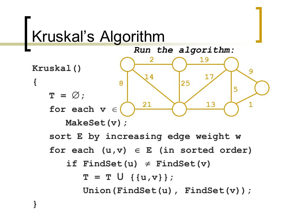 Kruskal's Algorithm Kruskal() { T =  ; for each v  V MakeSet(v); sort E by increasing edge weight w for each (u,v)  E (in sorted order) if FindSet(u)  FindSet(v) T = T U {{u,v}}; Union(FindSet(u), FindSet(v)); } 2 19 9 1 5 13 17 25 14 8 21 Run the algorithm: