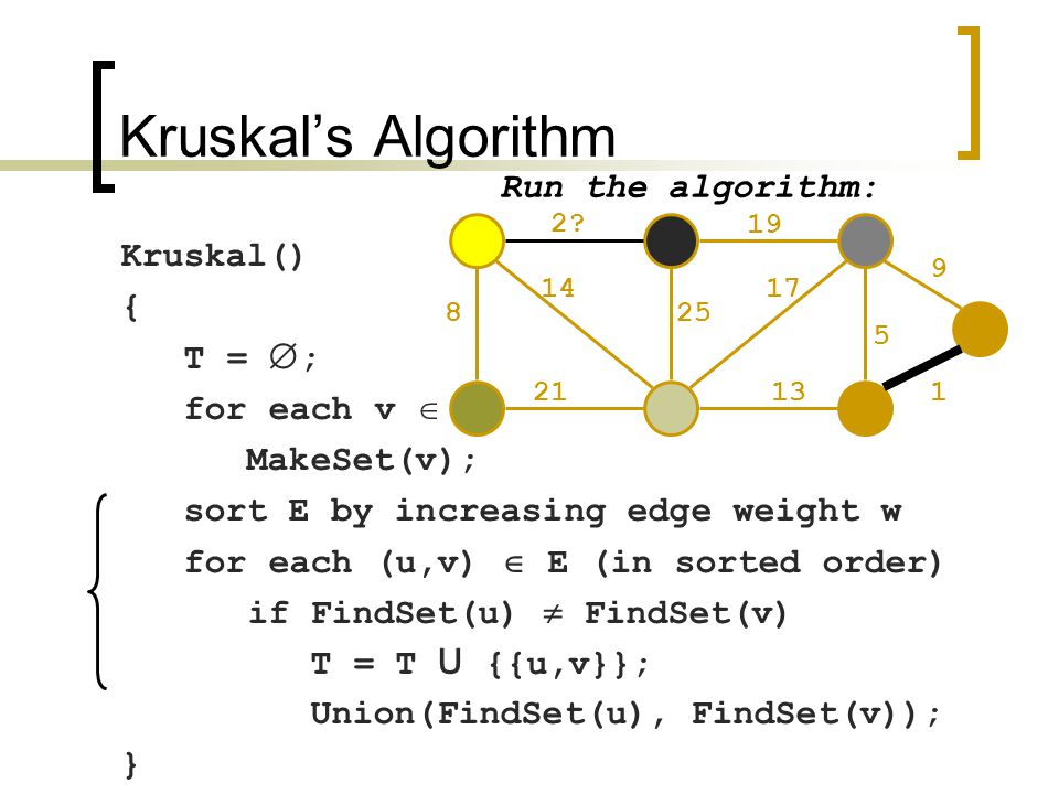 Kruskal's Algorithm Kruskal() { T =  ; for each v  V MakeSet(v); sort E by increasing edge weight w for each (u,v)  E (in sorted order) if FindSet(u)  FindSet(v) T = T U {{u,v}}; Union(FindSet(u), FindSet(v)); } 2.