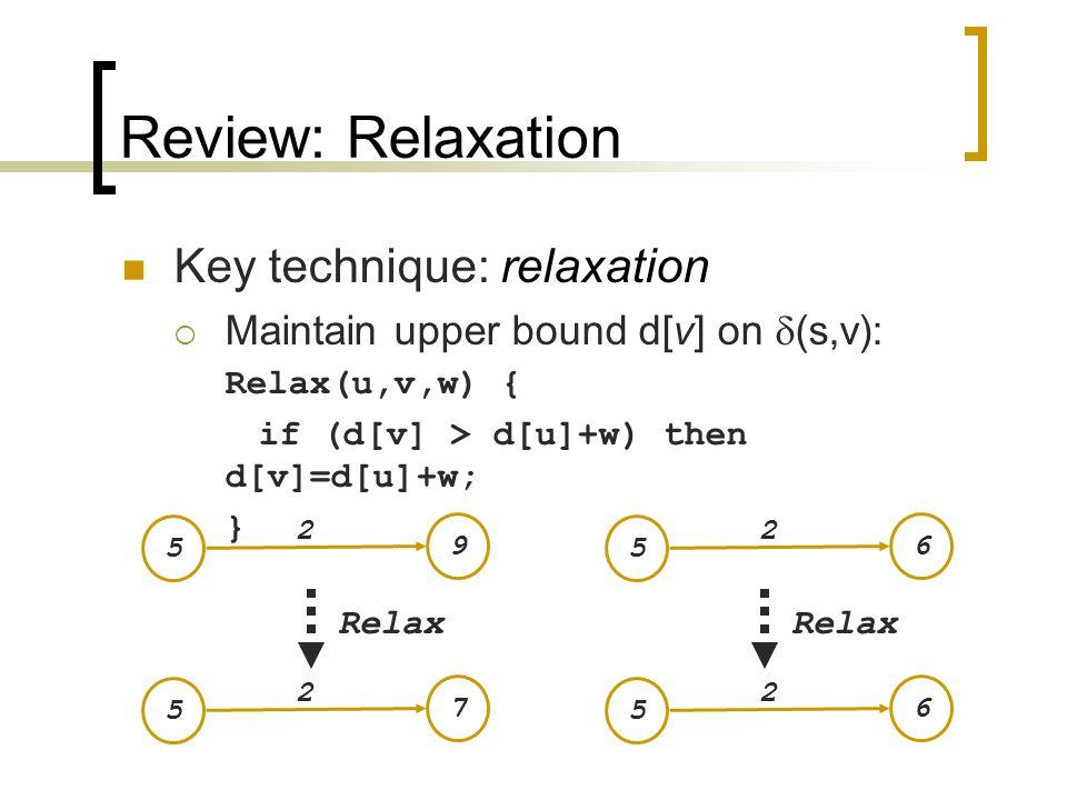 Dijkstra's Algorithm Dijkstra(G) for each v  V d[v] =  ; d[s] = 0; S =  ; Q = V; while (Q   ) u = ExtractMin(Q); S = S U {u}; for each v  u->Adj[] if (d[v] > d[u]+w(u,v)) d[v] = d[u]+w(u,v); How many times is ExtractMin() called.