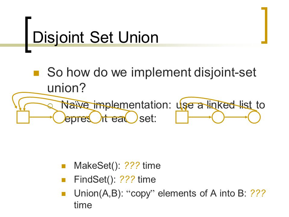 Disjoint Set Union So how do we implement disjoint-set union.