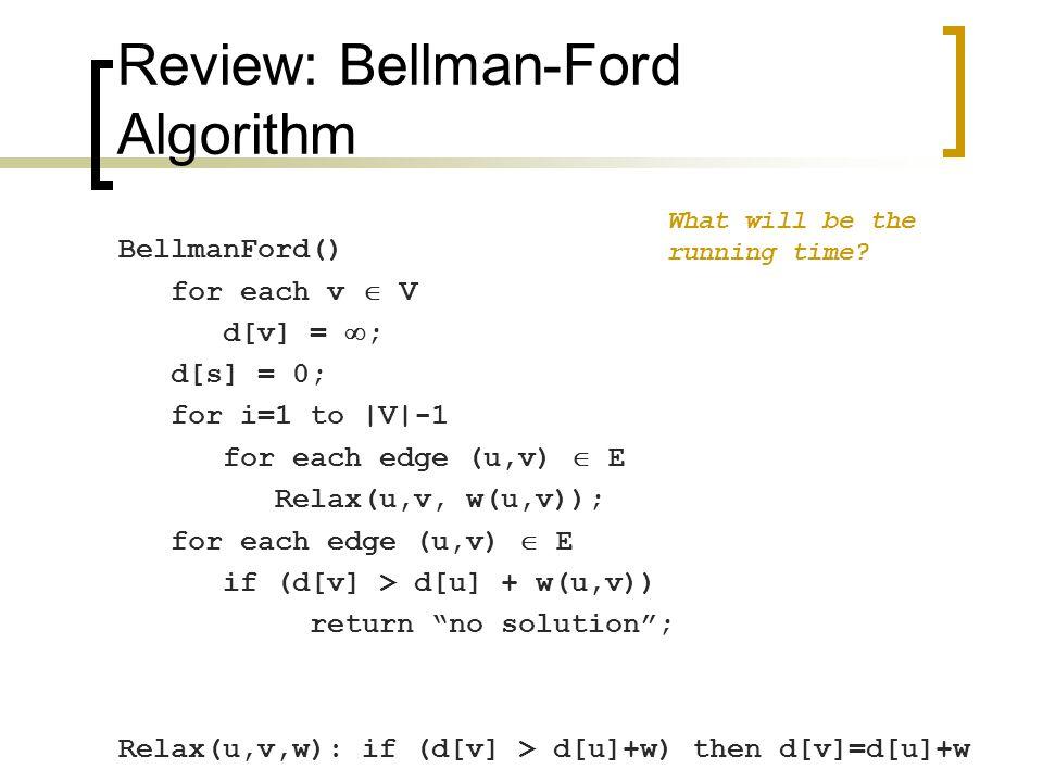 Kruskal's Algorithm Kruskal() { T =  ; for each v  V MakeSet(v); sort E by increasing edge weight w for each (u,v)  E (in sorted order) if FindSet(u)  FindSet(v) T = T U {{u,v}}; Union(FindSet(u), FindSet(v)); } What will affect the running time.