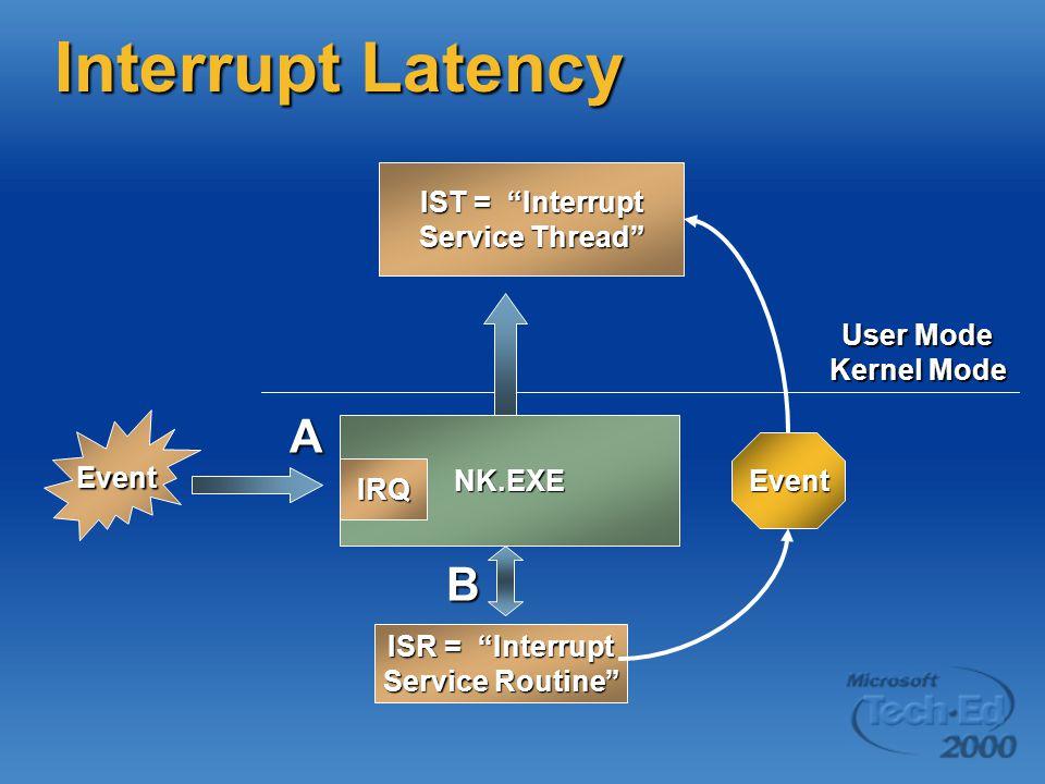 "Interrupt Latency Event NK.EXE IRQ User Mode Kernel Mode ISR = ""Interrupt Service Routine"" IST = ""Interrupt Service Thread"" A B Event"