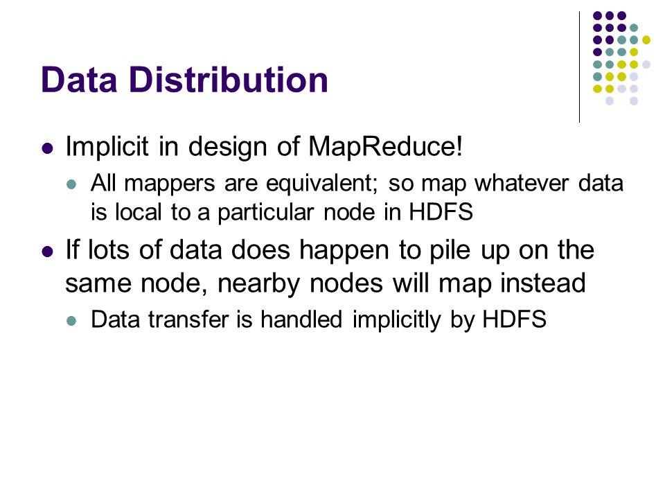 Data Distribution Implicit in design of MapReduce.
