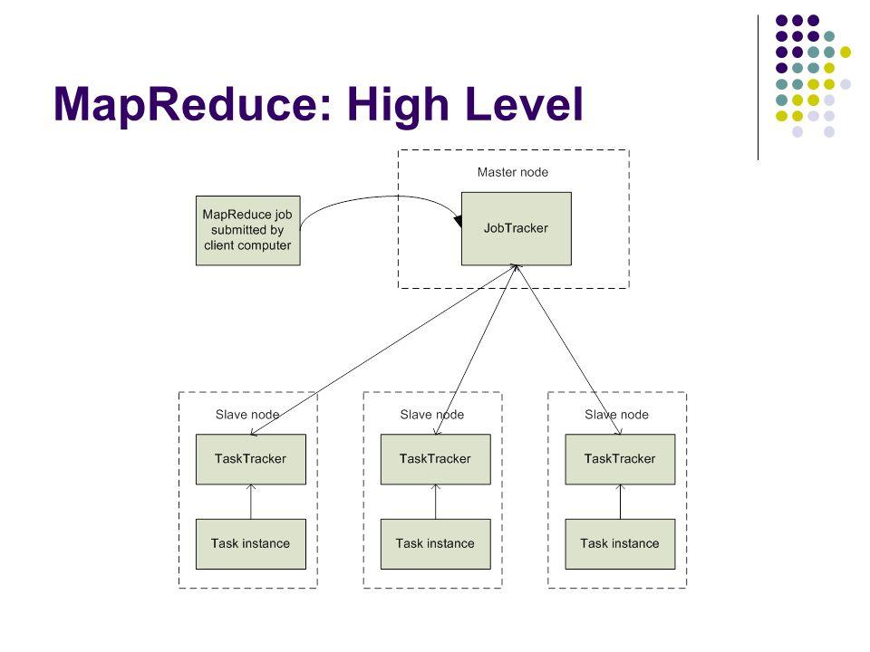 MapReduce: High Level