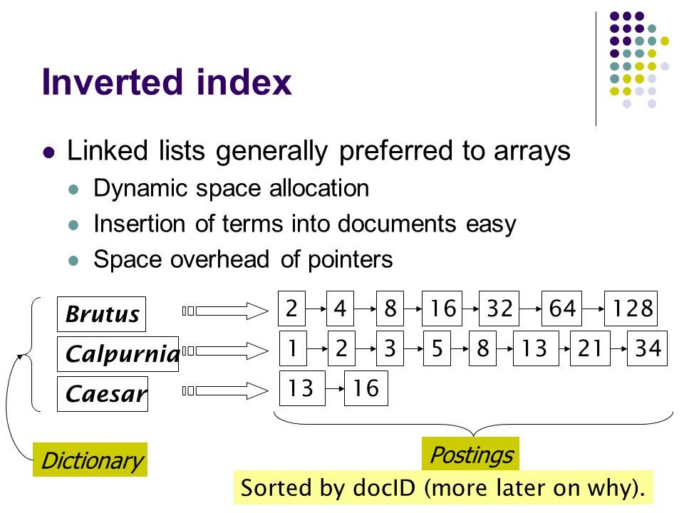 Inverted index Linked lists generally preferred to arrays Dynamic space allocation Insertion of terms into documents easy Space overhead of pointers Brutus Calpurnia Caesar 248163264128 2358132134 1316 1 Dictionary Postings Sorted by docID (more later on why).