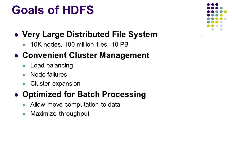 Goals of HDFS Very Large Distributed File System 10K nodes, 100 million files, 10 PB Convenient Cluster Management Load balancing Node failures Cluste