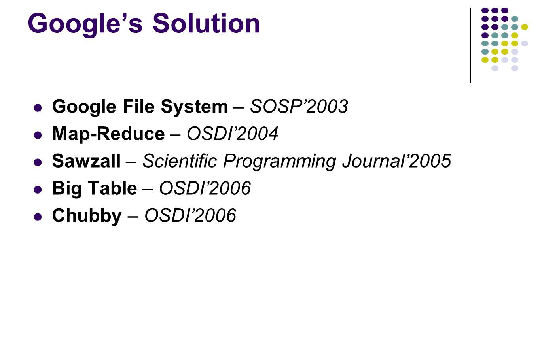 Google's Solution Google File System – SOSP'2003 Map-Reduce – OSDI'2004 Sawzall – Scientific Programming Journal'2005 Big Table – OSDI'2006 Chubby – O
