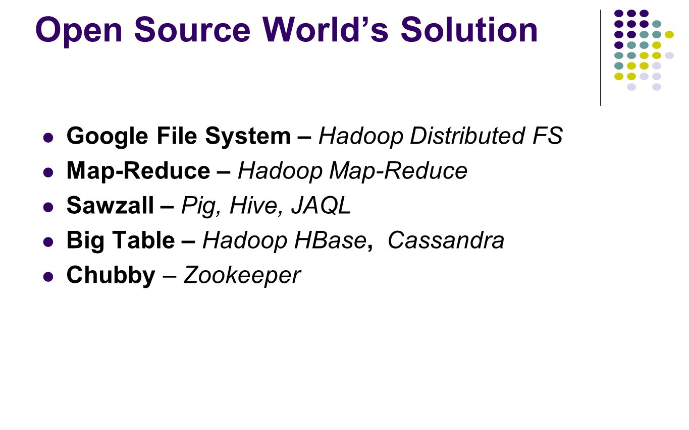 Open Source World's Solution Google File System – Hadoop Distributed FS Map-Reduce – Hadoop Map-Reduce Sawzall – Pig, Hive, JAQL Big Table – Hadoop HB