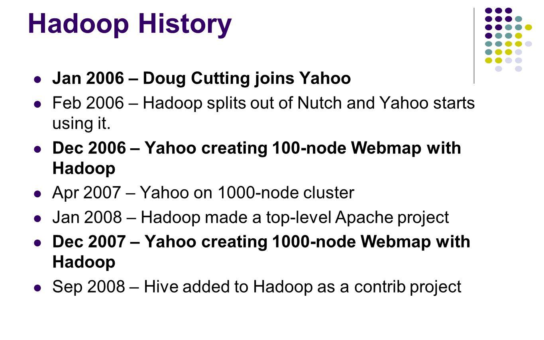Hadoop History Jan 2006 – Doug Cutting joins Yahoo Feb 2006 – Hadoop splits out of Nutch and Yahoo starts using it. Dec 2006 – Yahoo creating 100-node