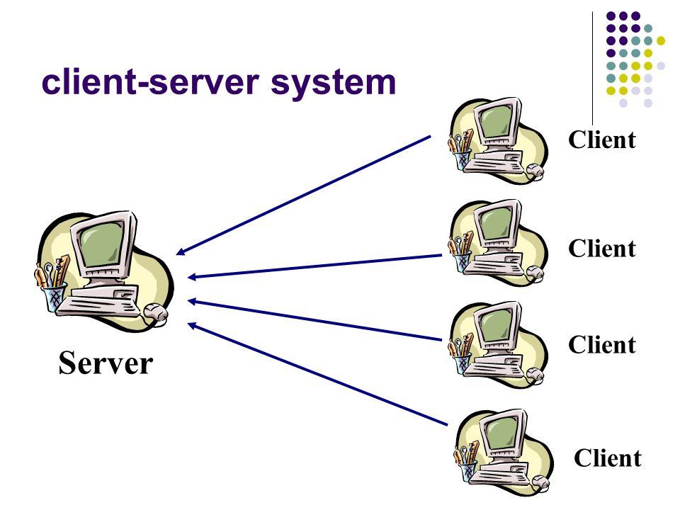 client-server system Server Client