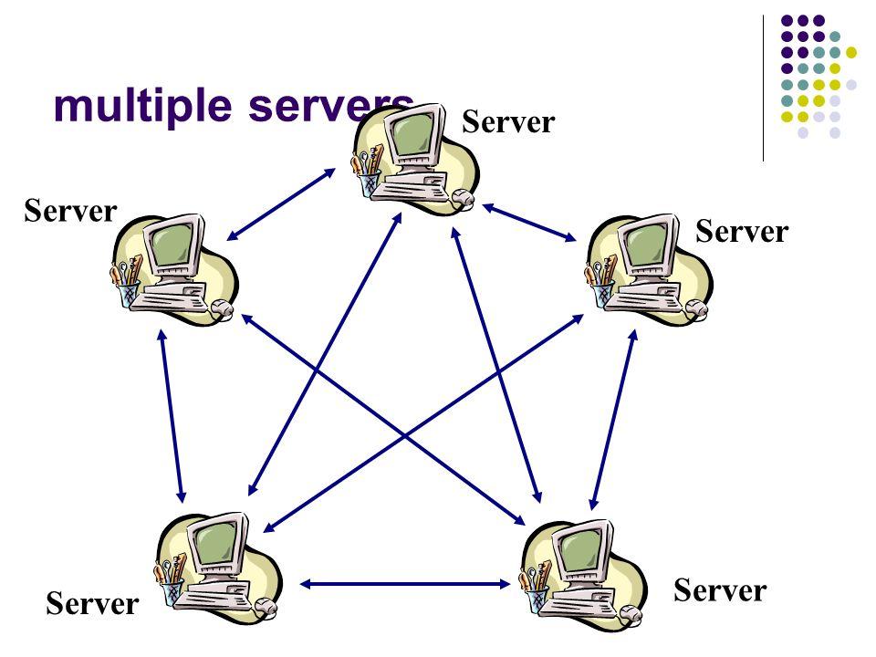 multiple servers Server