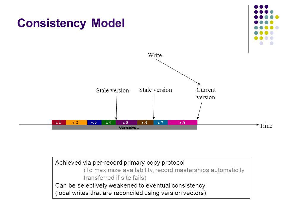 Time v. 1 v. 2 v. 3v. 4 v. 5 v. 7 Generation 1 v. 6 v. 8 Write Current version Stale version Consistency Model 34 Achieved via per-record primary copy