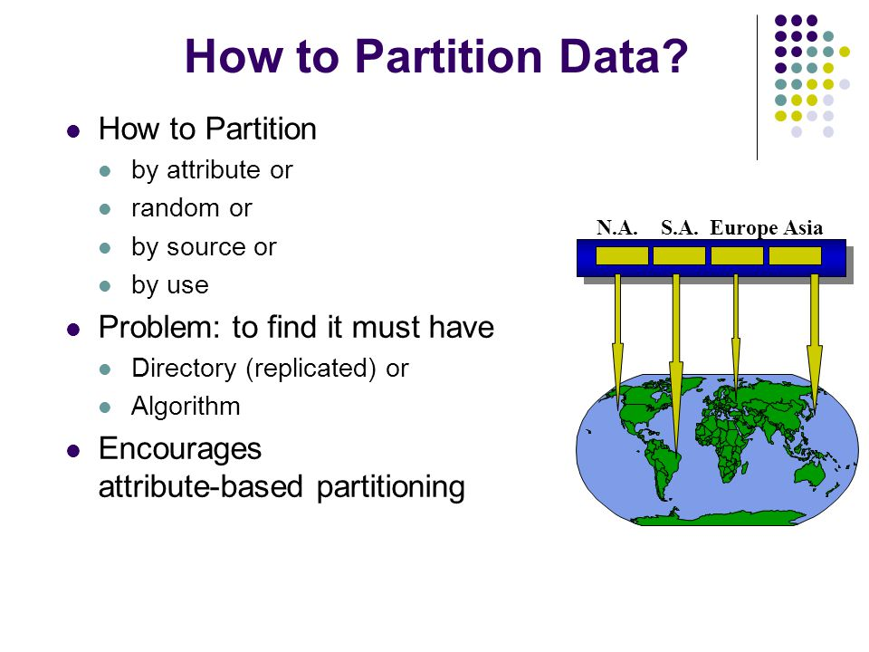 How to Partition Data.