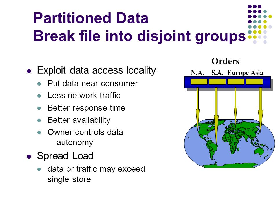 Partitioned Data Break file into disjoint groups Exploit data access locality Put data near consumer Less network traffic Better response time Better availability Owner controls data autonomy Spread Load data or traffic may exceed single store Orders N.A.