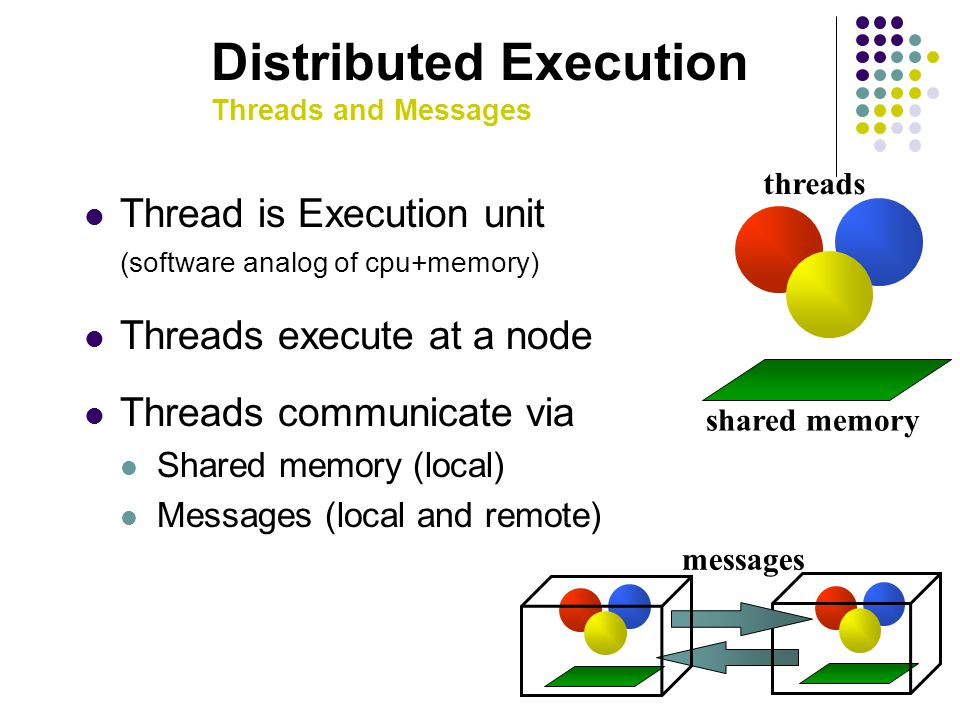 Distributed Execution Threads and Messages Thread is Execution unit (software analog of cpu+memory) Threads execute at a node Threads communicate via Shared memory (local) Messages (local and remote) threads shared memory messages