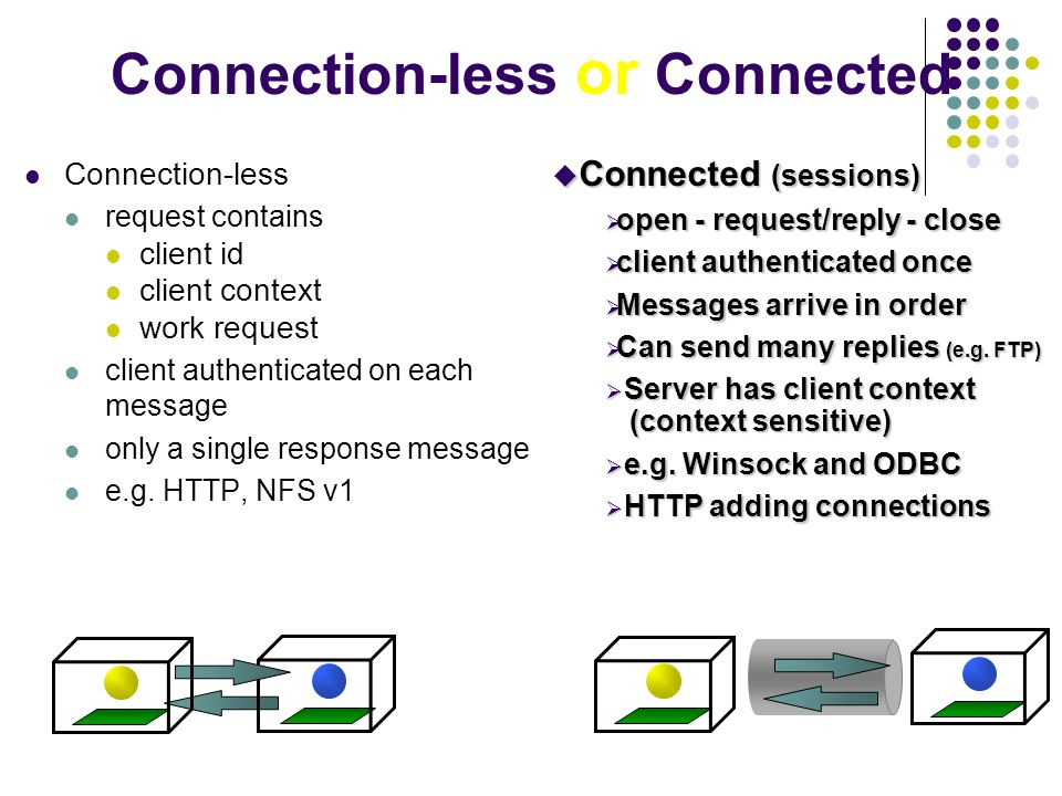 Connection-less or Connected Connection-less request contains client id client context work request client authenticated on each message only a single response message e.g.