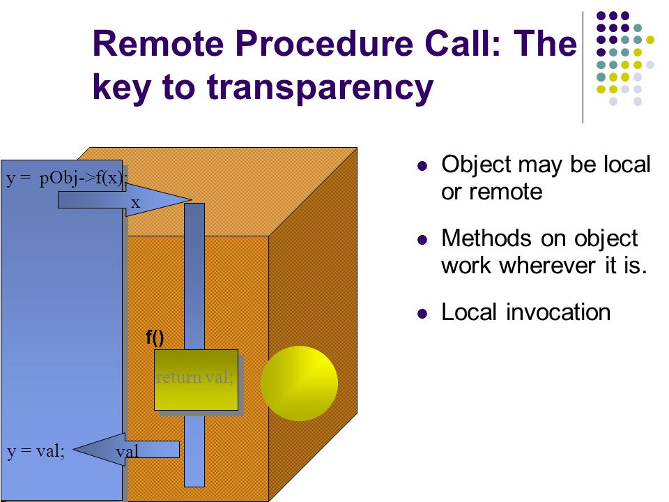 Remote Procedure Call: The key to transparency Object may be local or remote Methods on object work wherever it is.