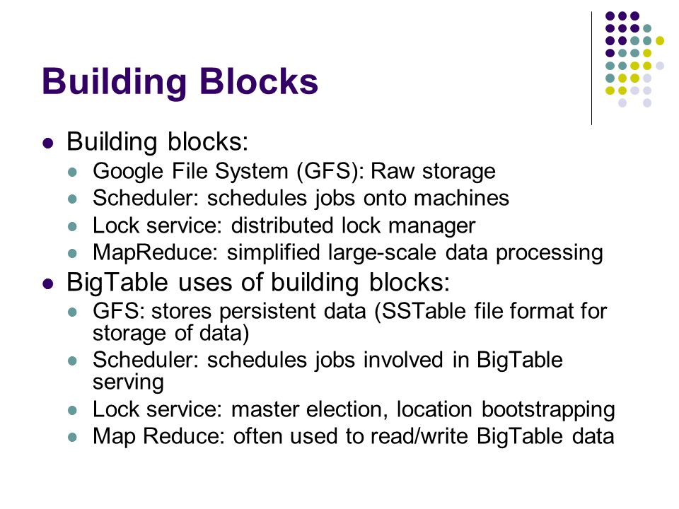 Basic Data Model A BigTable is a sparse, distributed persistent multi-dimensional sorted map (row, column, timestamp) -> cell contents Good match for most Google applications