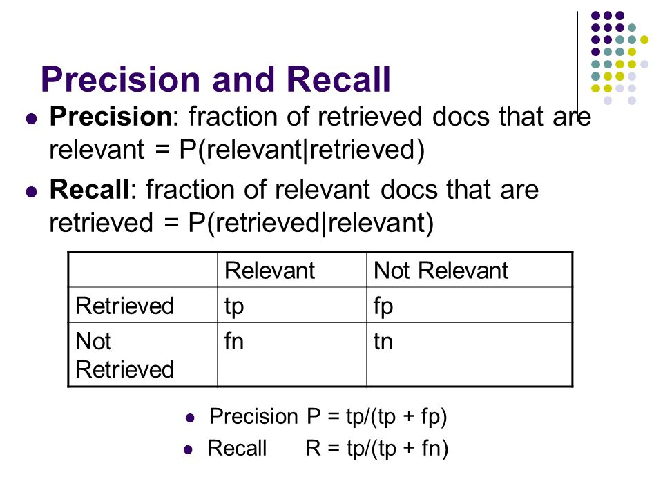 Precision and Recall Precision: fraction of retrieved docs that are relevant = P(relevant|retrieved) Recall: fraction of relevant docs that are retrieved = P(retrieved|relevant) Precision P = tp/(tp + fp) Recall R = tp/(tp + fn) RelevantNot Relevant Retrievedtpfp Not Retrieved fntn