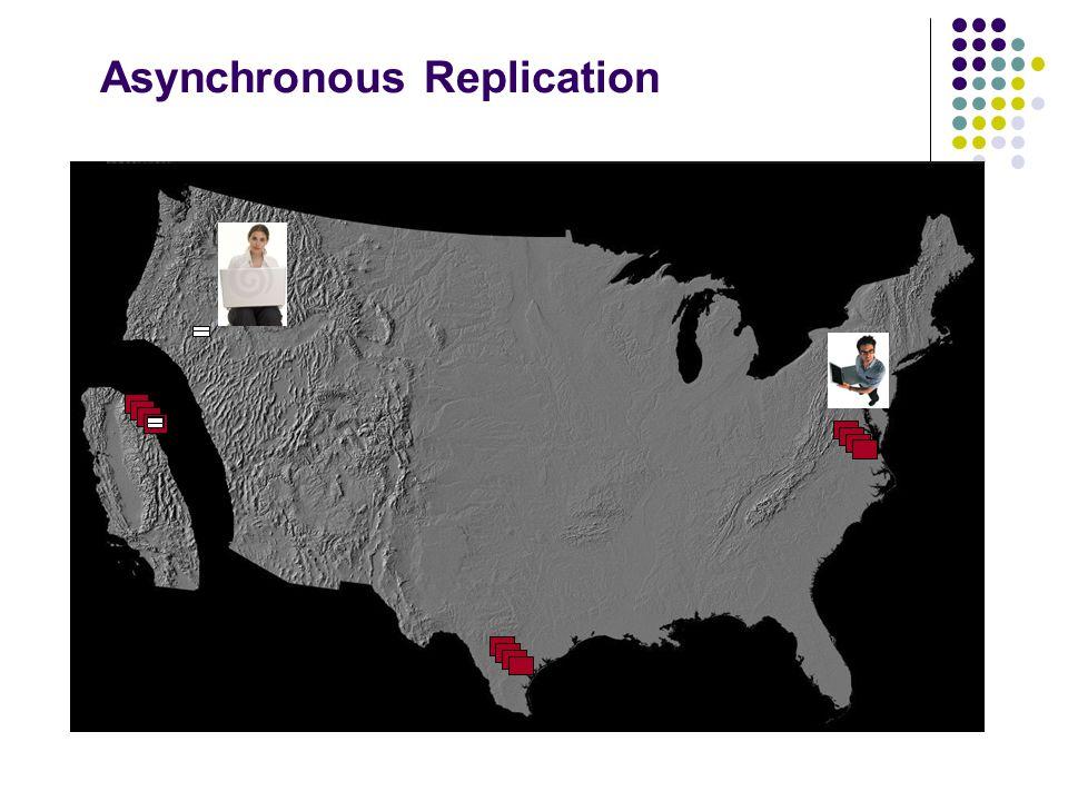 Asynchronous Replication 28